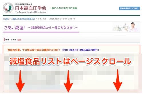 日本高血圧学会 減塩食品リスト