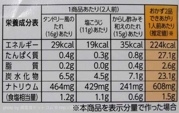 栄養成分 鶏むね肉のタンドリー風定食