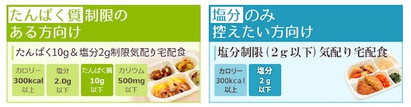 腎臓病 宅配 食事