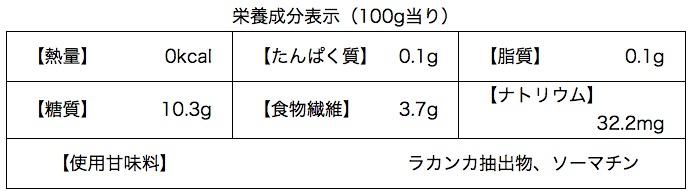 チョコようかん 栄養成分表示