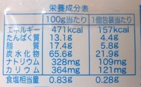 柿の種 栄養成分表