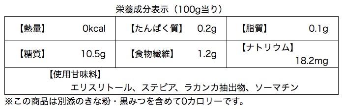 遠藤製餡 カロリーゼロ