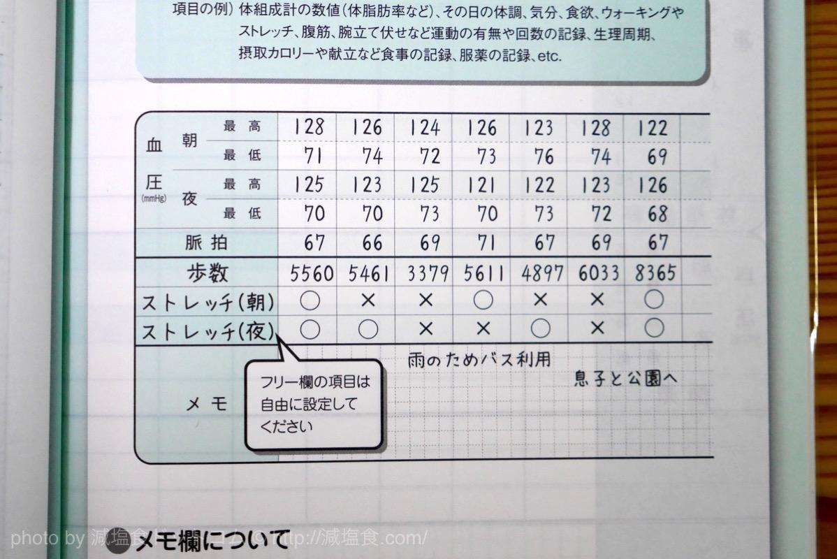 血圧ノート