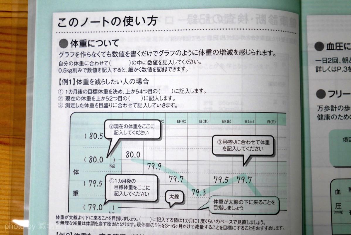 体重・血圧を記録するノート 使い方