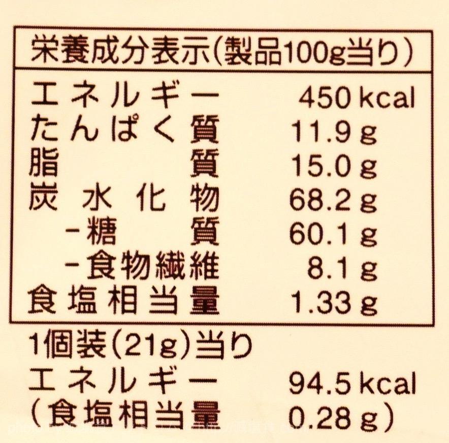 タニタ食堂 おつまみ 減塩